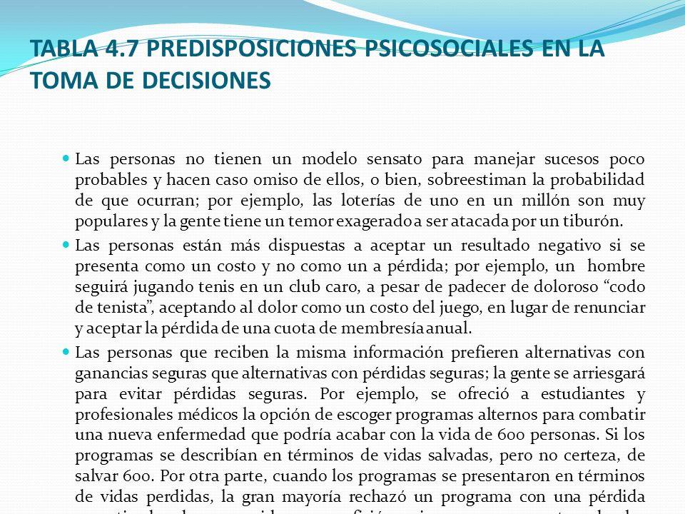 TABLA 4.7 PREDISPOSICIONES PSICOSOCIALES EN LA TOMA DE DECISIONES