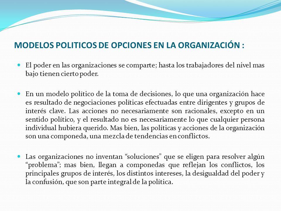 MODELOS POLITICOS DE OPCIONES EN LA ORGANIZACIÓN :