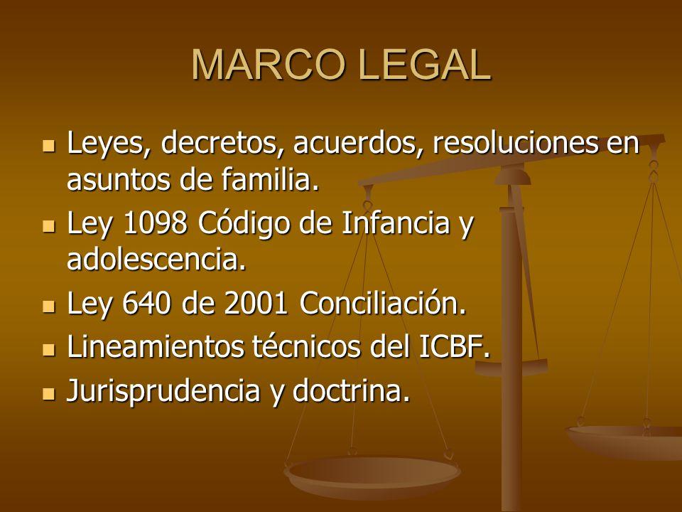 MARCO LEGAL Leyes, decretos, acuerdos, resoluciones en asuntos de familia. Ley 1098 Código de Infancia y adolescencia.