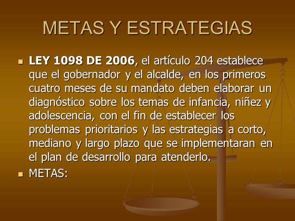 METAS Y ESTRATEGIAS