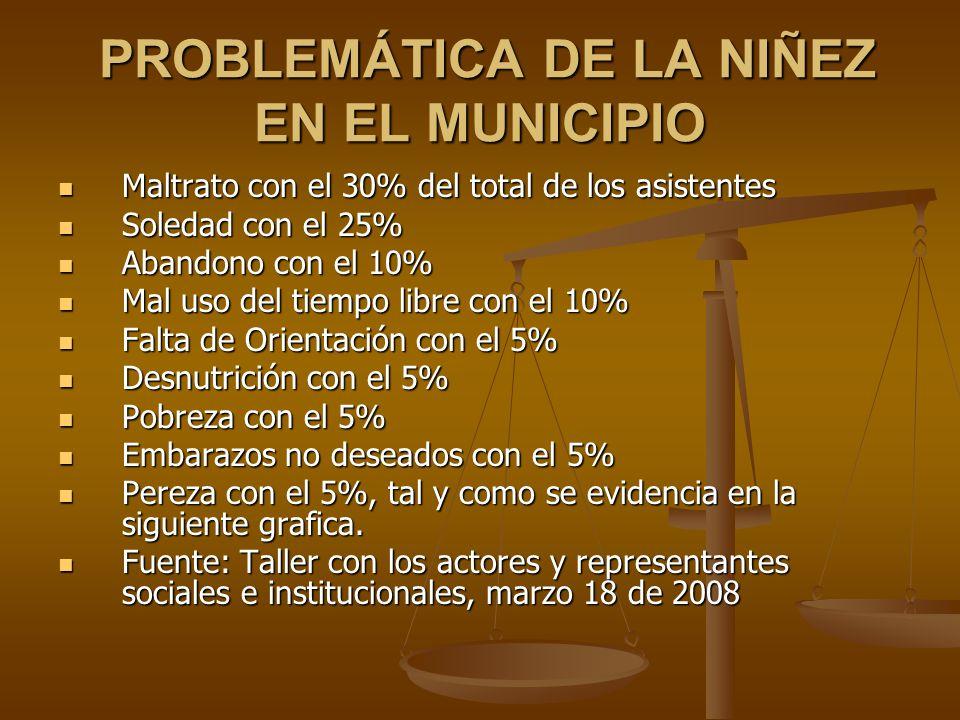 PROBLEMÁTICA DE LA NIÑEZ EN EL MUNICIPIO