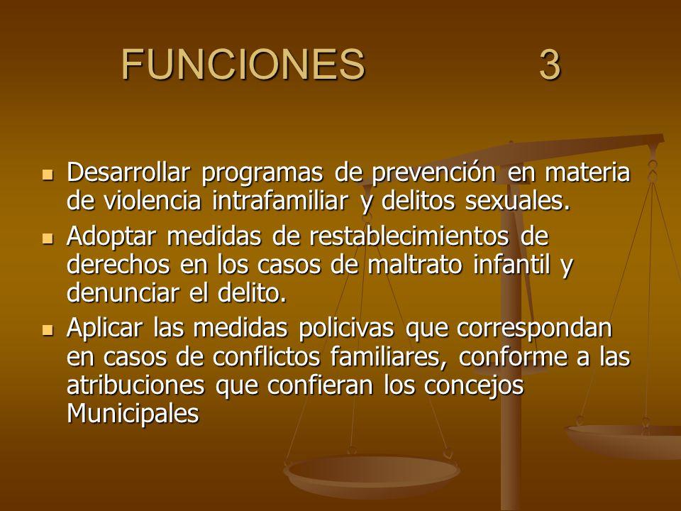 FUNCIONES 3 Desarrollar programas de prevención en materia de violencia intrafamiliar y delitos sexuales.