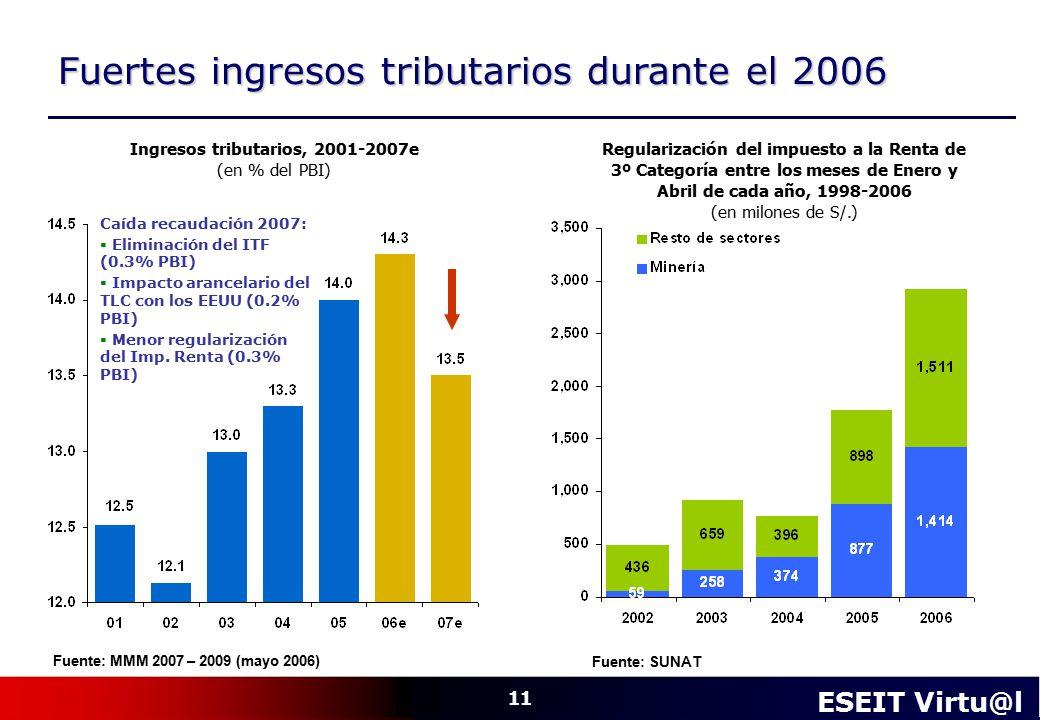 Ingresos tributarios, 2001-2007e