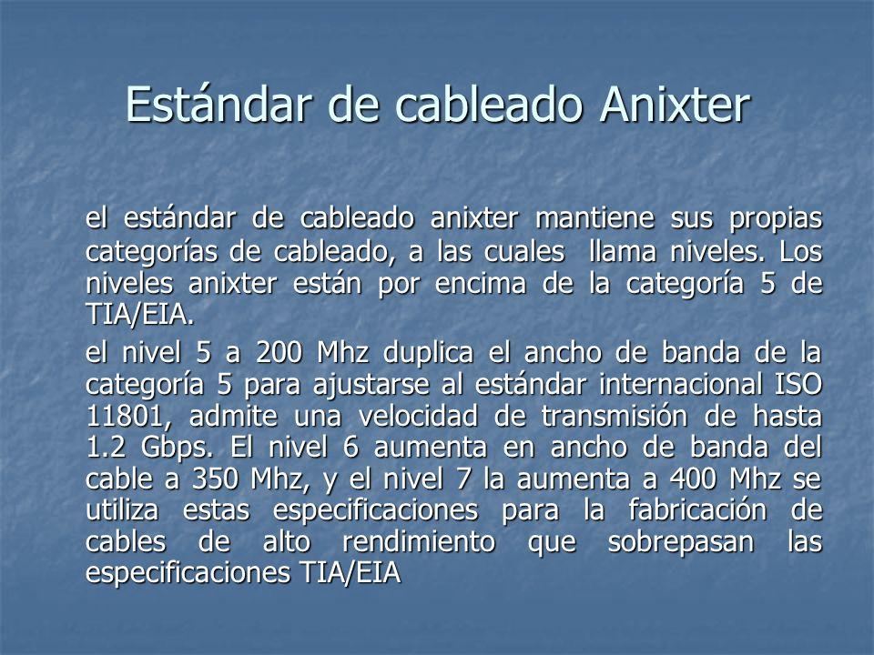 Estándar de cableado Anixter