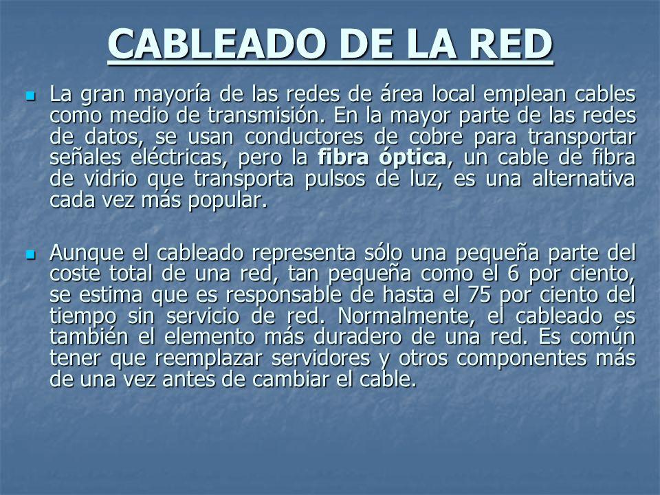 CABLEADO DE LA RED