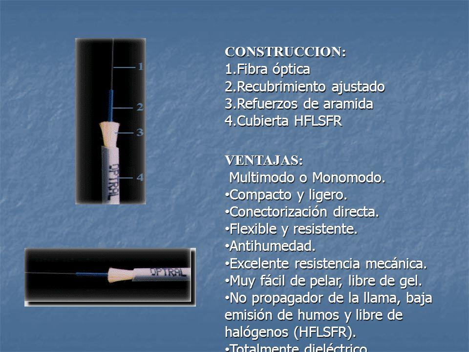 CONSTRUCCION:Fibra óptica. Recubrimiento ajustado. Refuerzos de aramida. Cubierta HFLSFR. VENTAJAS: