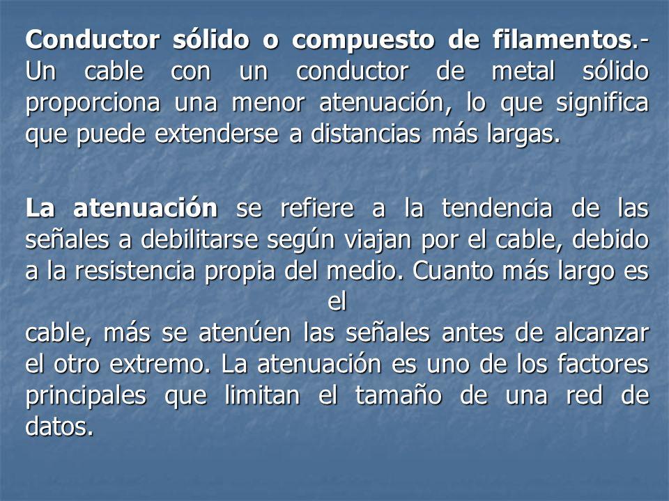 Conductor sólido o compuesto de filamentos