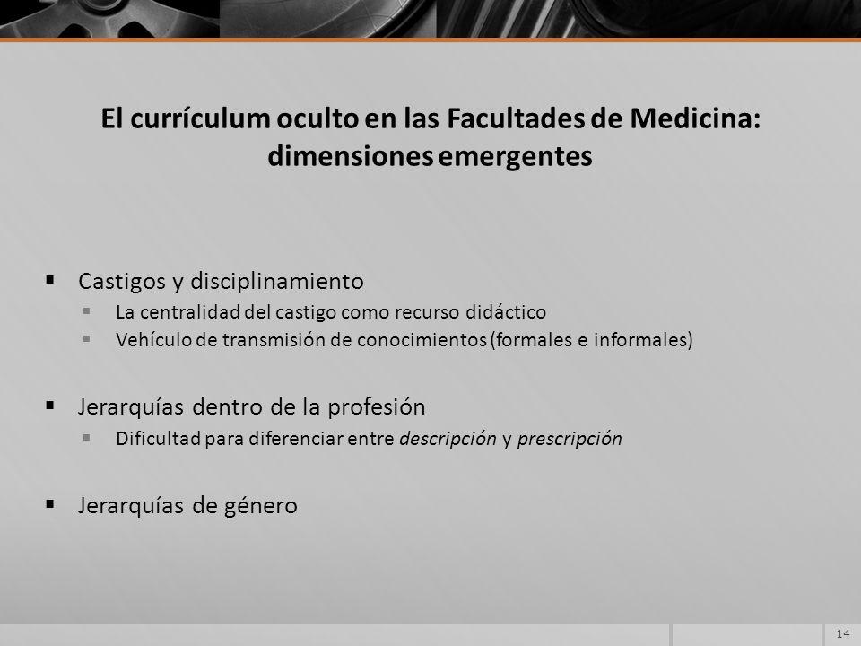 El currículum oculto en las Facultades de Medicina: dimensiones emergentes