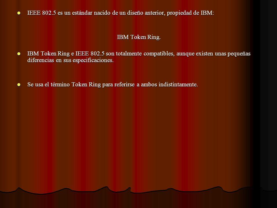 IEEE 802.5 es un estándar nacido de un diseño anterior, propiedad de IBM: