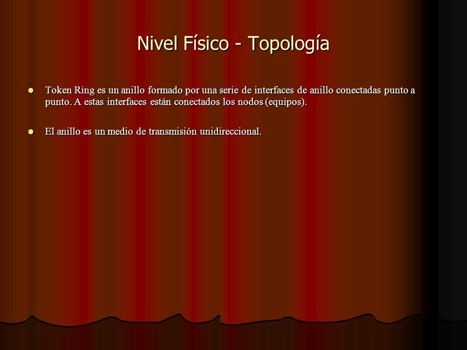 Nivel Físico - Topología