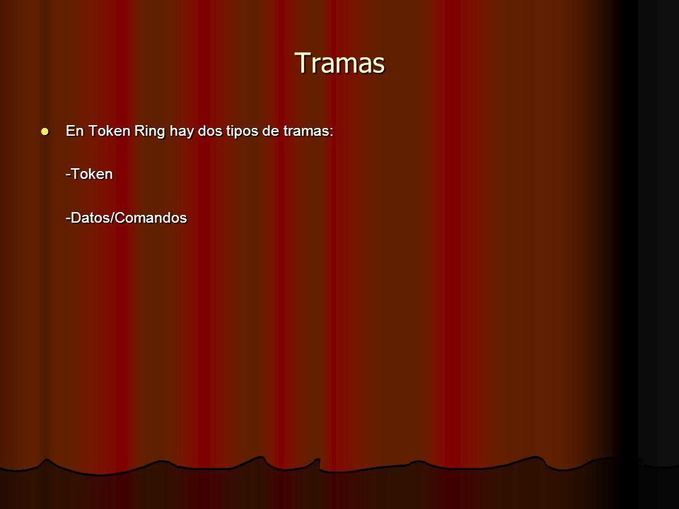 Tramas En Token Ring hay dos tipos de tramas: -Token -Datos/Comandos
