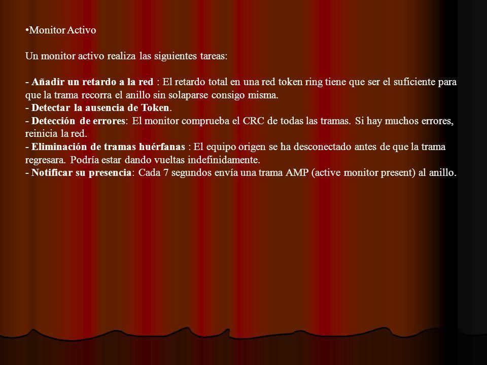 Monitor Activo Un monitor activo realiza las siguientes tareas: