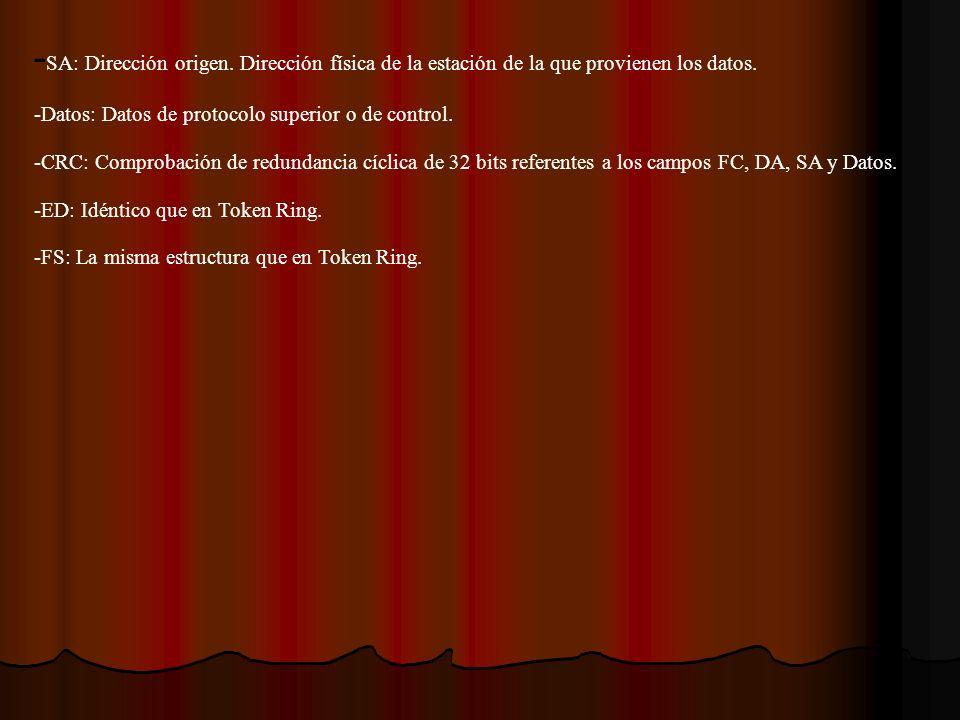 -SA: Dirección origen. Dirección física de la estación de la que provienen los datos.