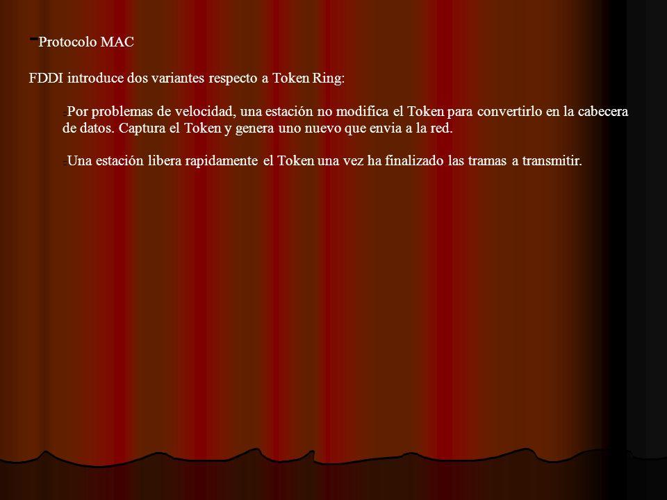 -Protocolo MAC FDDI introduce dos variantes respecto a Token Ring: