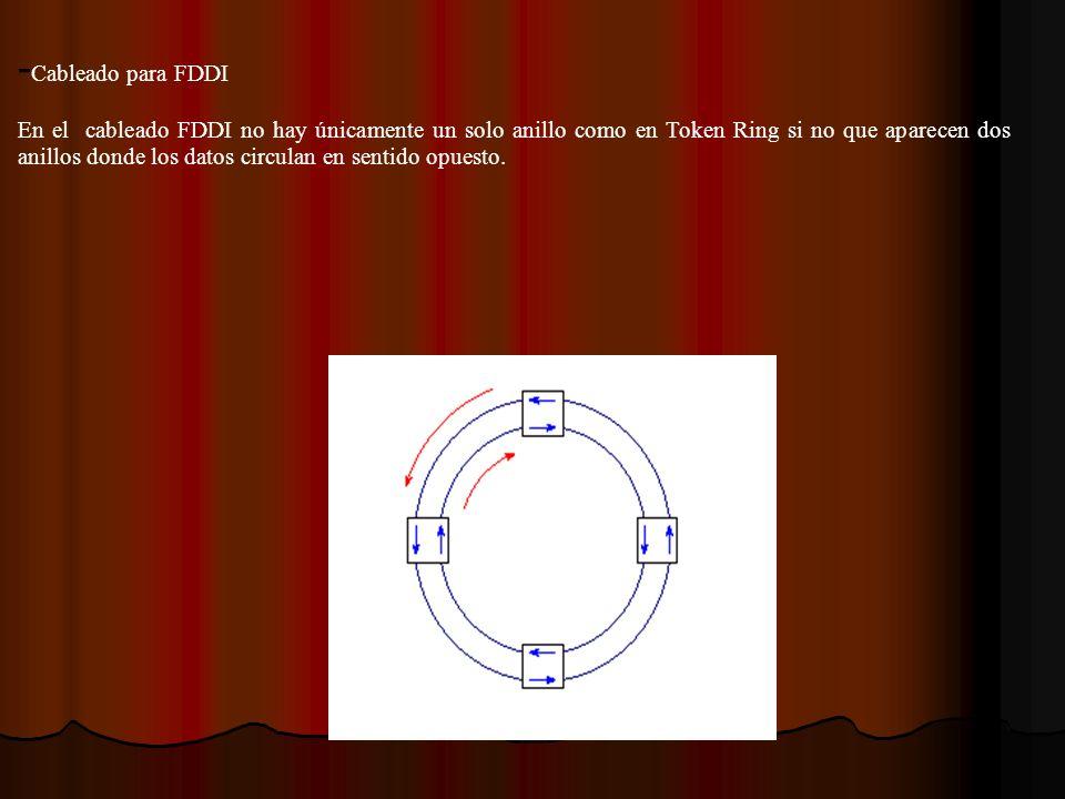 -Cableado para FDDI