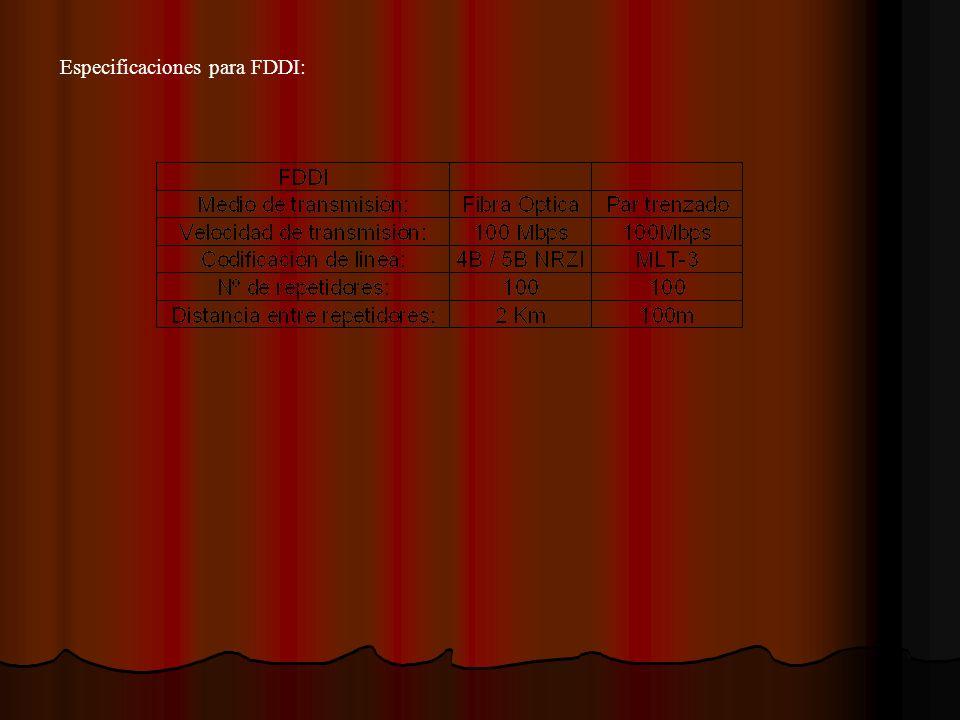 Especificaciones para FDDI: