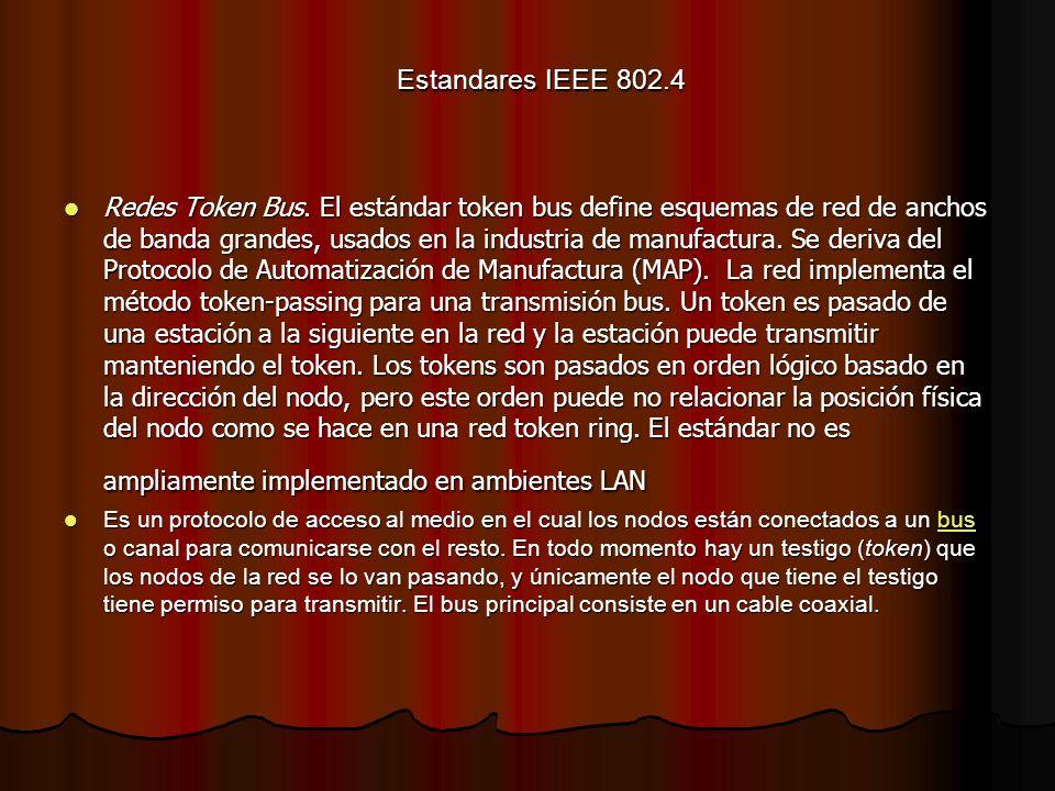 Estandares IEEE 802.4