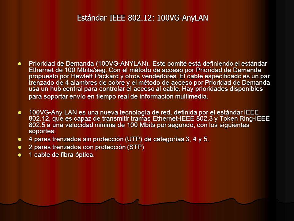 Estándar IEEE 802.12: 100VG-AnyLAN