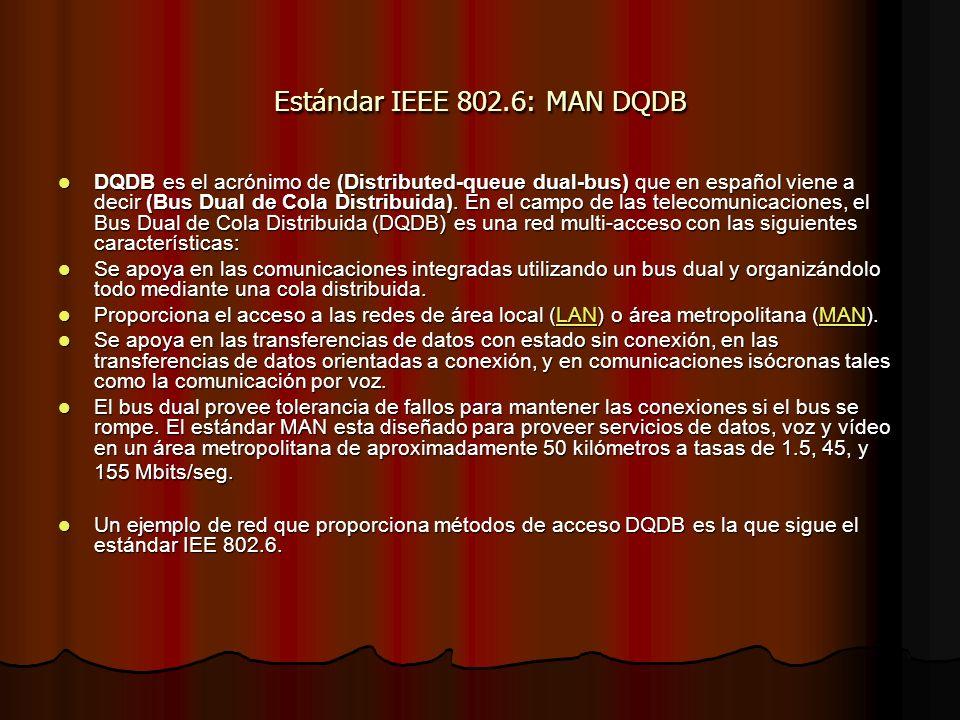 Estándar IEEE 802.6: MAN DQDB