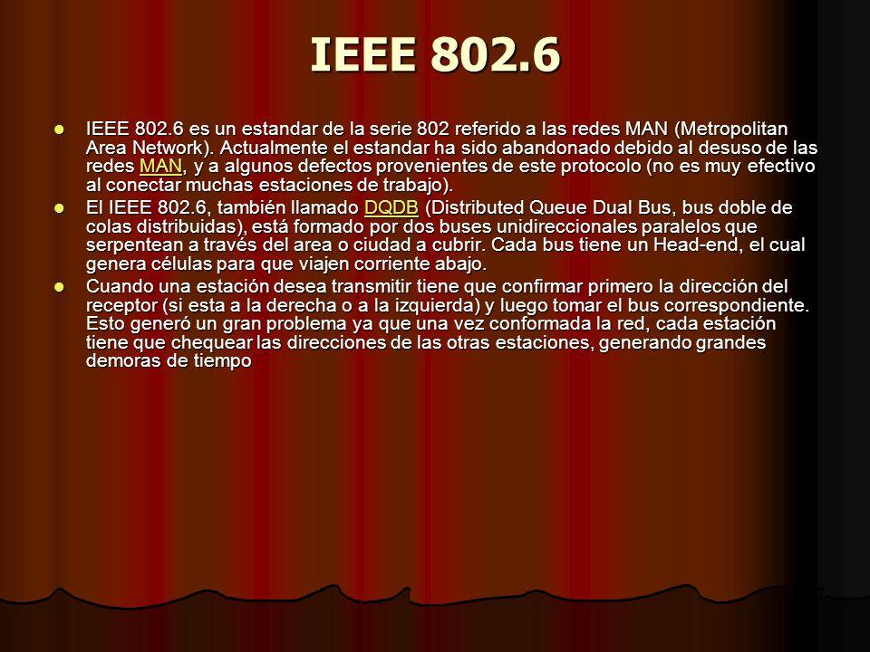 IEEE 802.6
