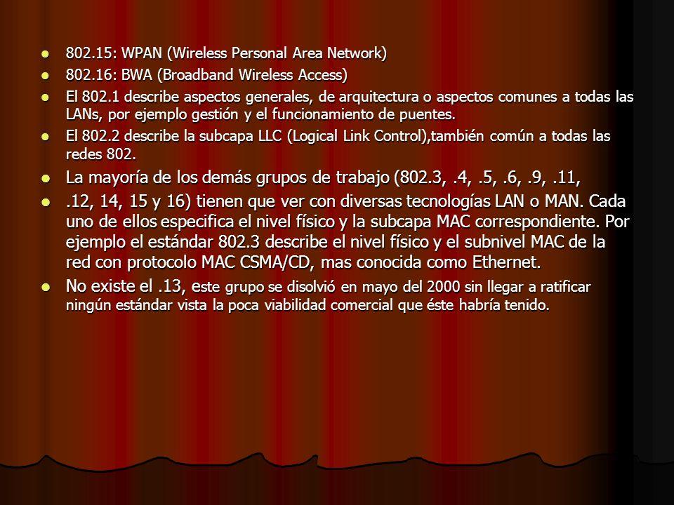 La mayoría de los demás grupos de trabajo (802.3, .4, .5, .6, .9, .11,