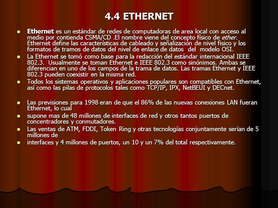 4.4 ETHERNET