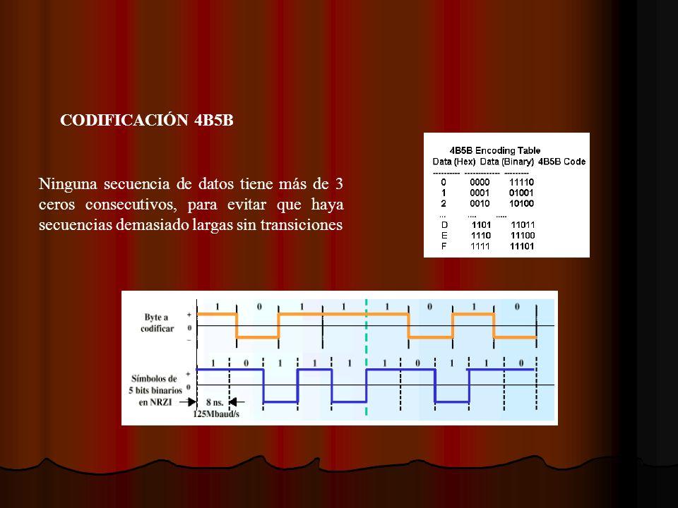 CODIFICACIÓN 4B5BNinguna secuencia de datos tiene más de 3 ceros consecutivos, para evitar que haya secuencias demasiado largas sin transiciones.