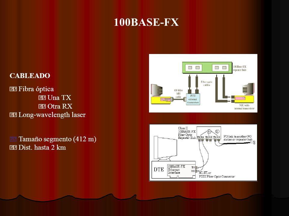 100BASE-FX CABLEADO  Fibra óptica  Una TX  Otra RX