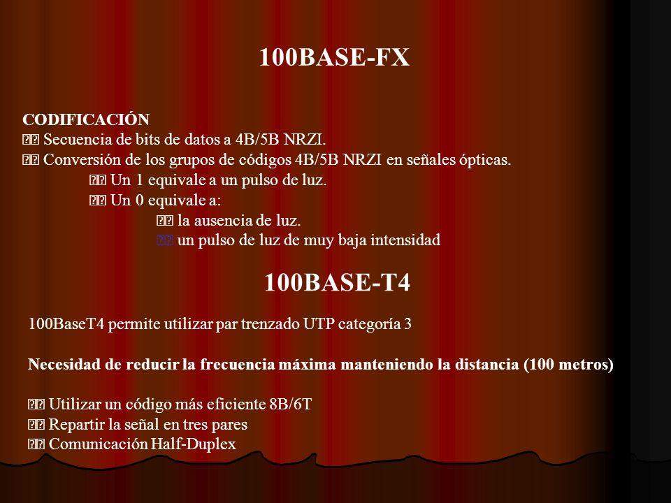 100BASE-FX 100BASE-T4 CODIFICACIÓN
