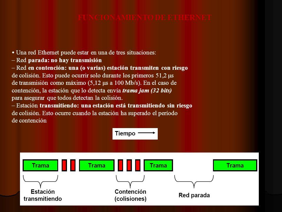 FUNCIONAMIENTO DE ETHERNET