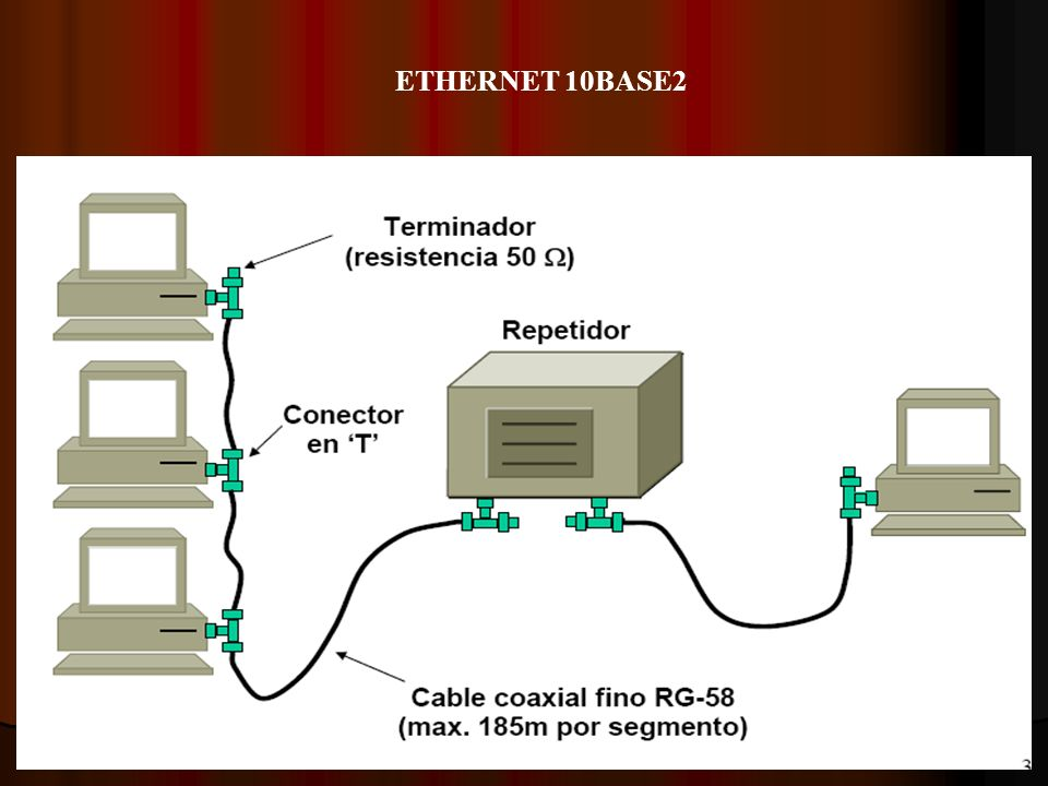 ETHERNET 10BASE2