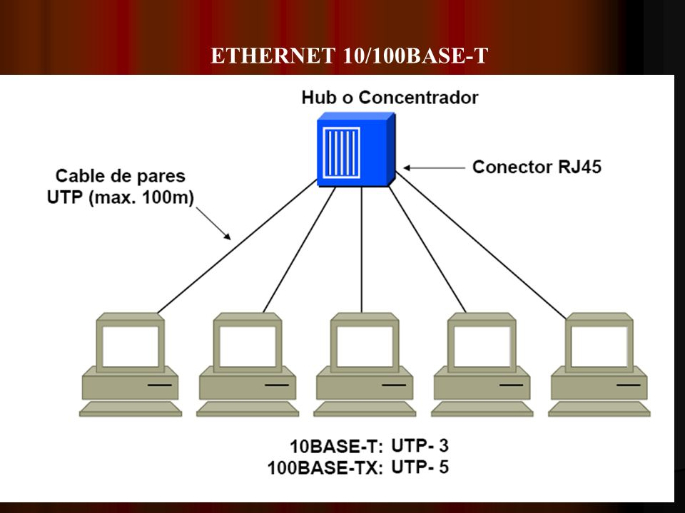 ETHERNET 10/100BASE-T