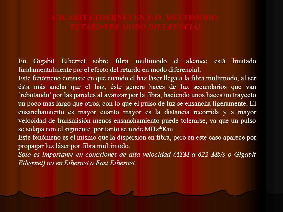 GIGABIT ETHERNET EN F. O. MULTIMODO: RETARDO DE MODO DIFERENCIAL