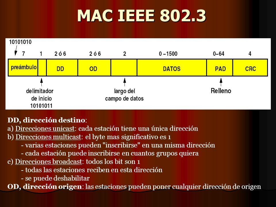 MAC IEEE 802.3 DD, dirección destino: