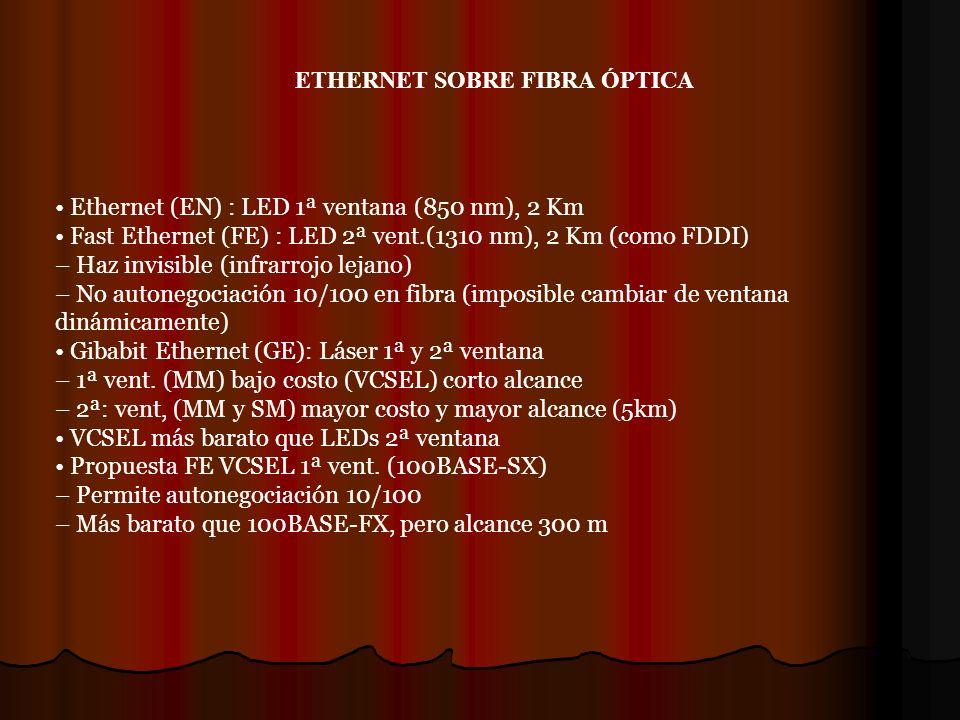 ETHERNET SOBRE FIBRA ÓPTICA