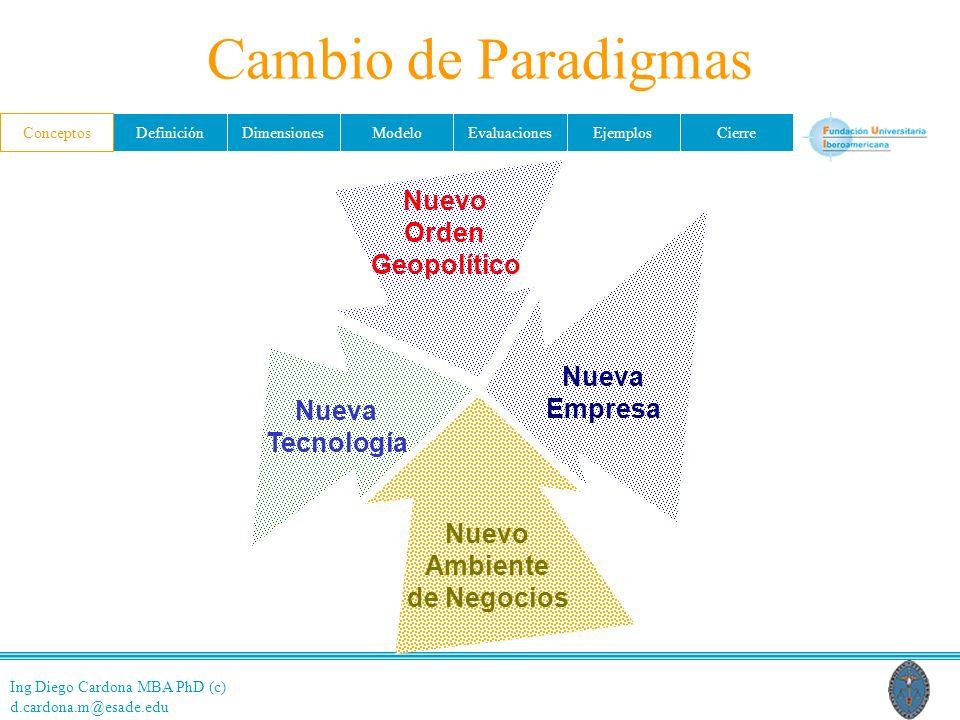 Cambio de Paradigmas Nuevo Orden Geopolítico Nueva Empresa Nueva