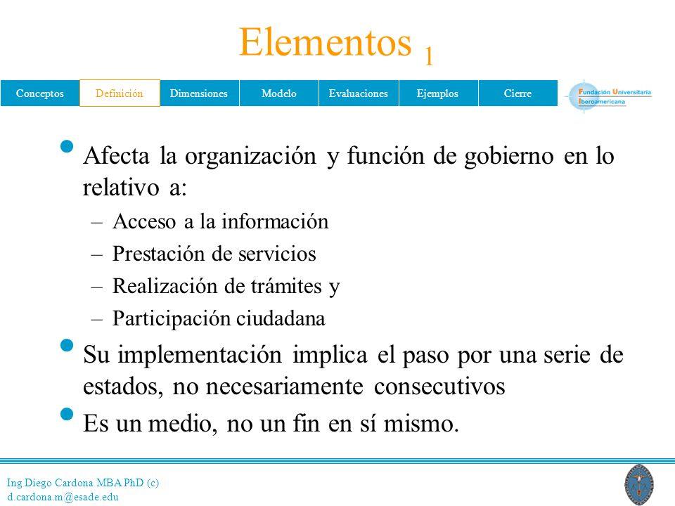 Elementos 1 Definición. Afecta la organización y función de gobierno en lo relativo a: Acceso a la información.