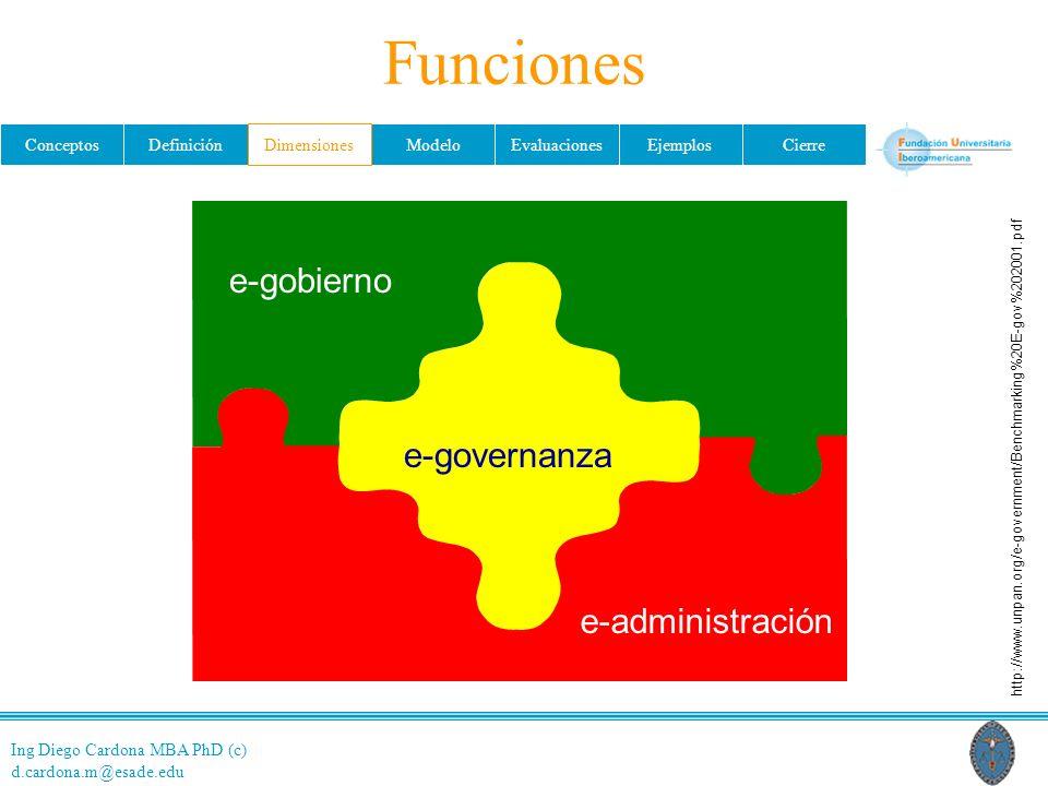 Funciones e-gobierno e-governanza e-administración Dimensiones