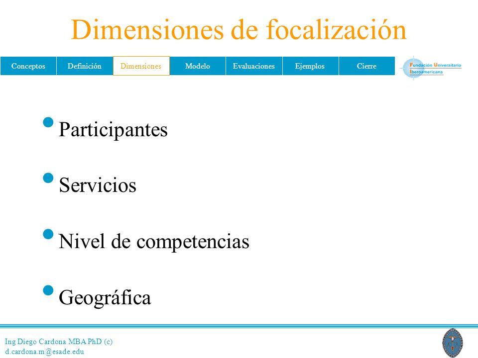 Dimensiones de focalización
