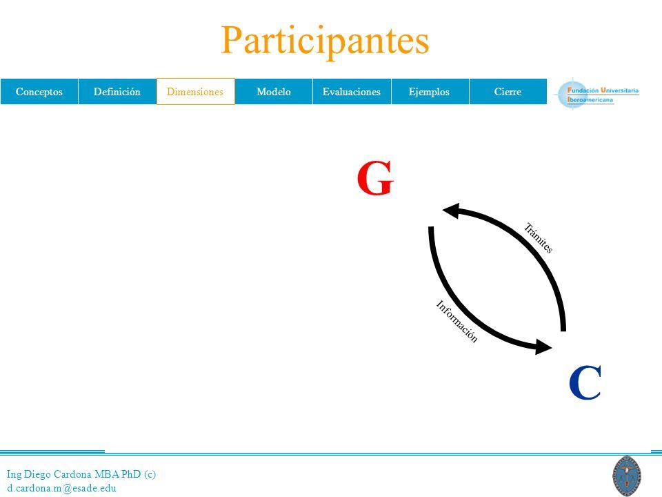 G B C Participantes Dimensiones Coordinación Adquisiciones Trámites