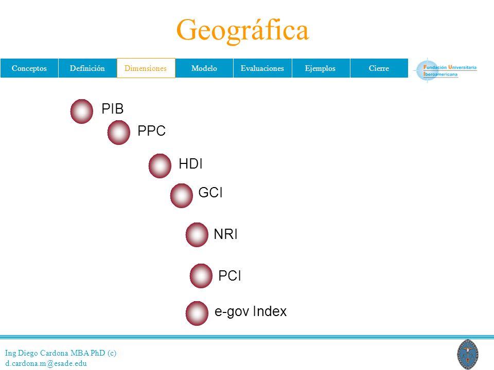 Geográfica PIB PPC HDI GCI NRI PCI e-gov Index Dimensiones