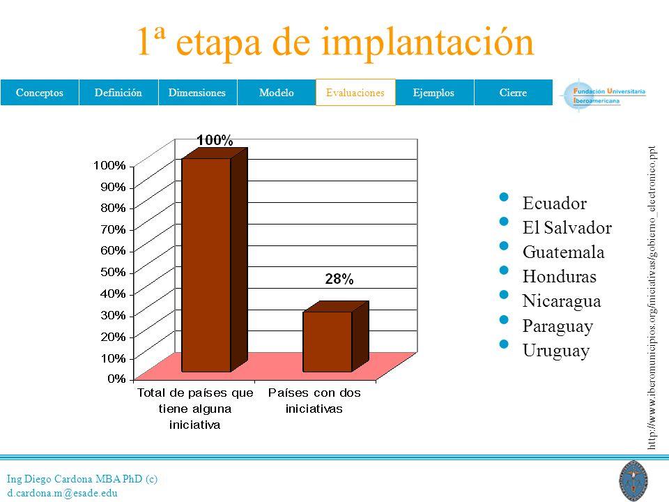 1ª etapa de implantación