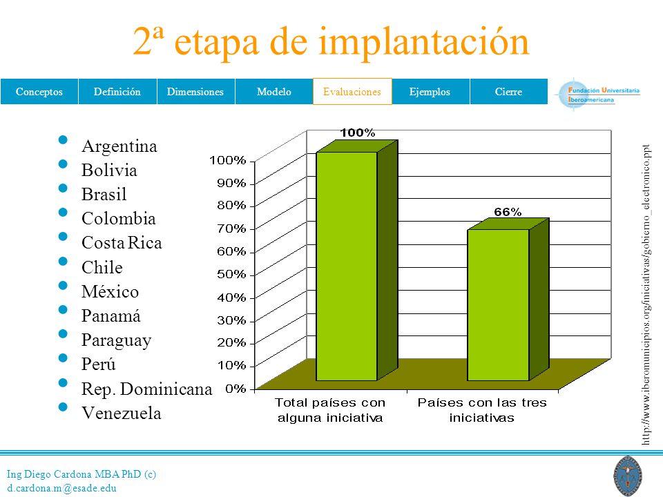 2ª etapa de implantación