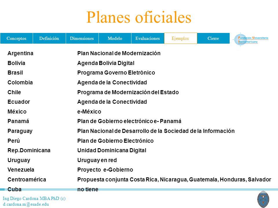 Planes oficiales Argentina Plan Nacional de Modernización