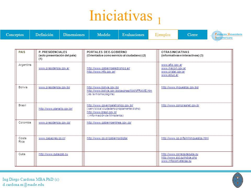 Iniciativas 1 Ejemplos PAIS P. PRESIDENCIALES