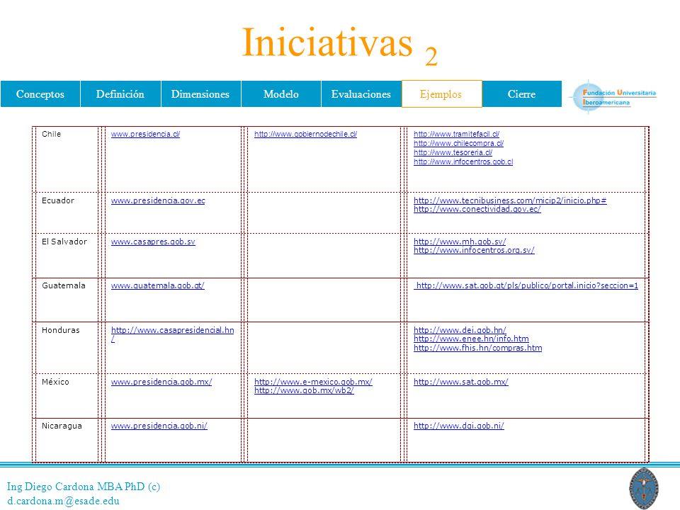 Iniciativas 2 Ejemplos Chile www.presidencia.cl/
