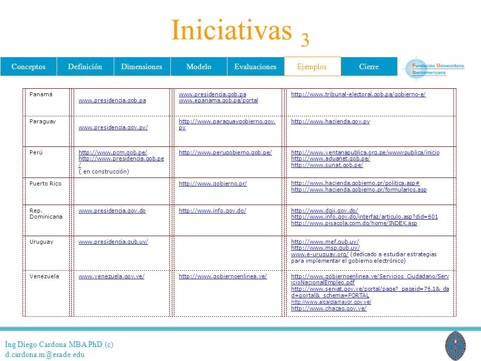 Iniciativas 3 Ejemplos Panamá www.presidencia.gob.pa