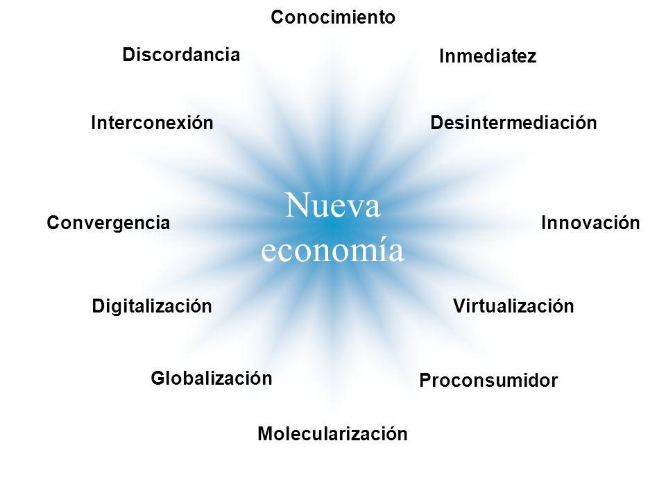 Nueva economía Conocimiento Discordancia Inmediatez Interconexión