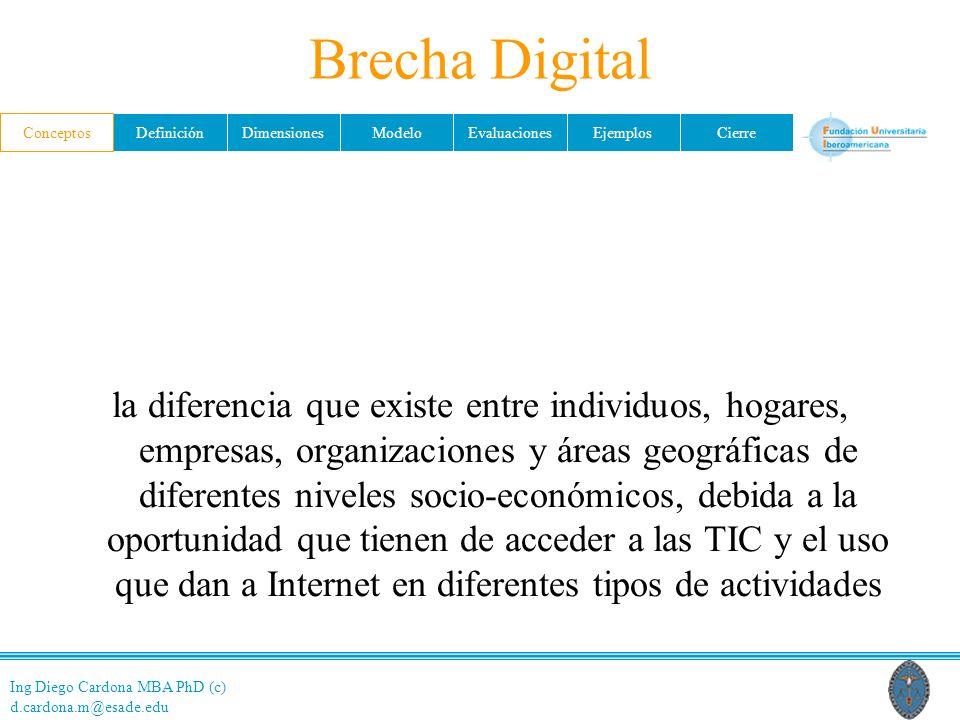 Brecha Digital Conceptos.
