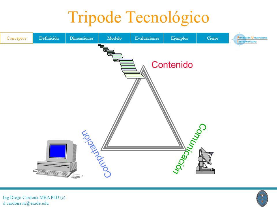 Tripode Tecnológico Conceptos Contenido Comunicación Computación